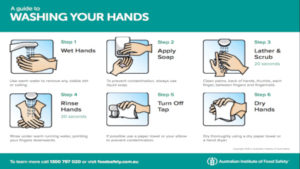 hand wash guide