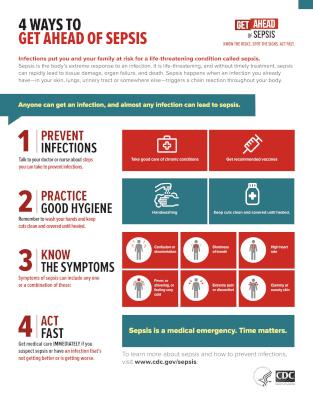 infographic sepsis