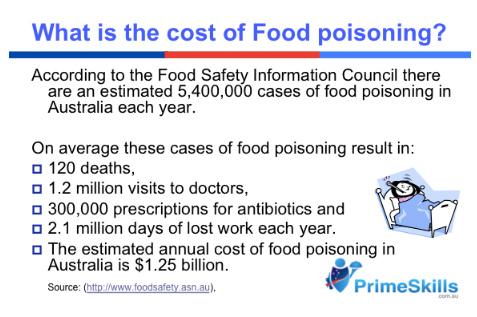 food safety information