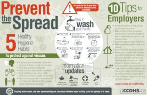 prevent spread chart
